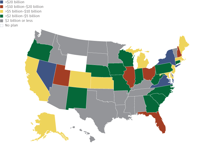 529 Plan Assets by State